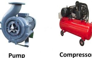Kompresorius su turbina